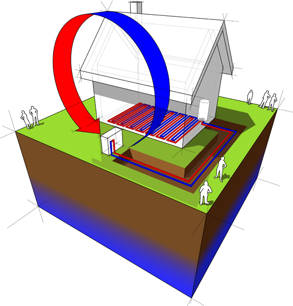 Renewable Heating Solutions Bourne